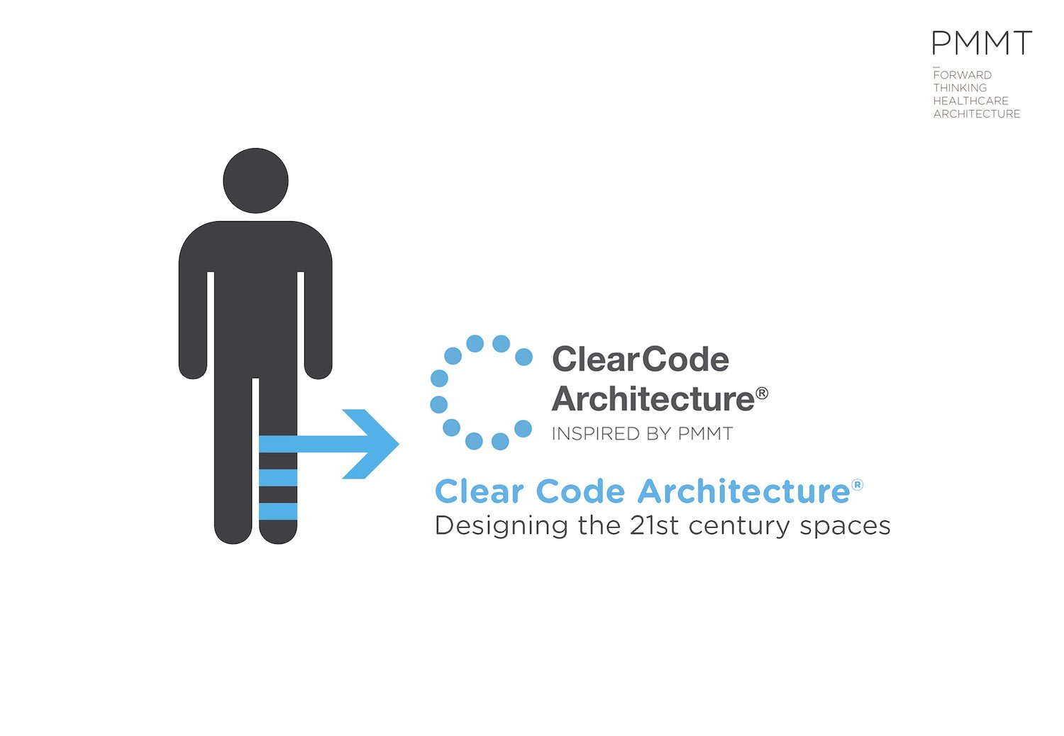Clear Code Architecture is the first objective method that analyzes, measures and implements the universal accessibility level of any built environment. PMMT Arquitectura}