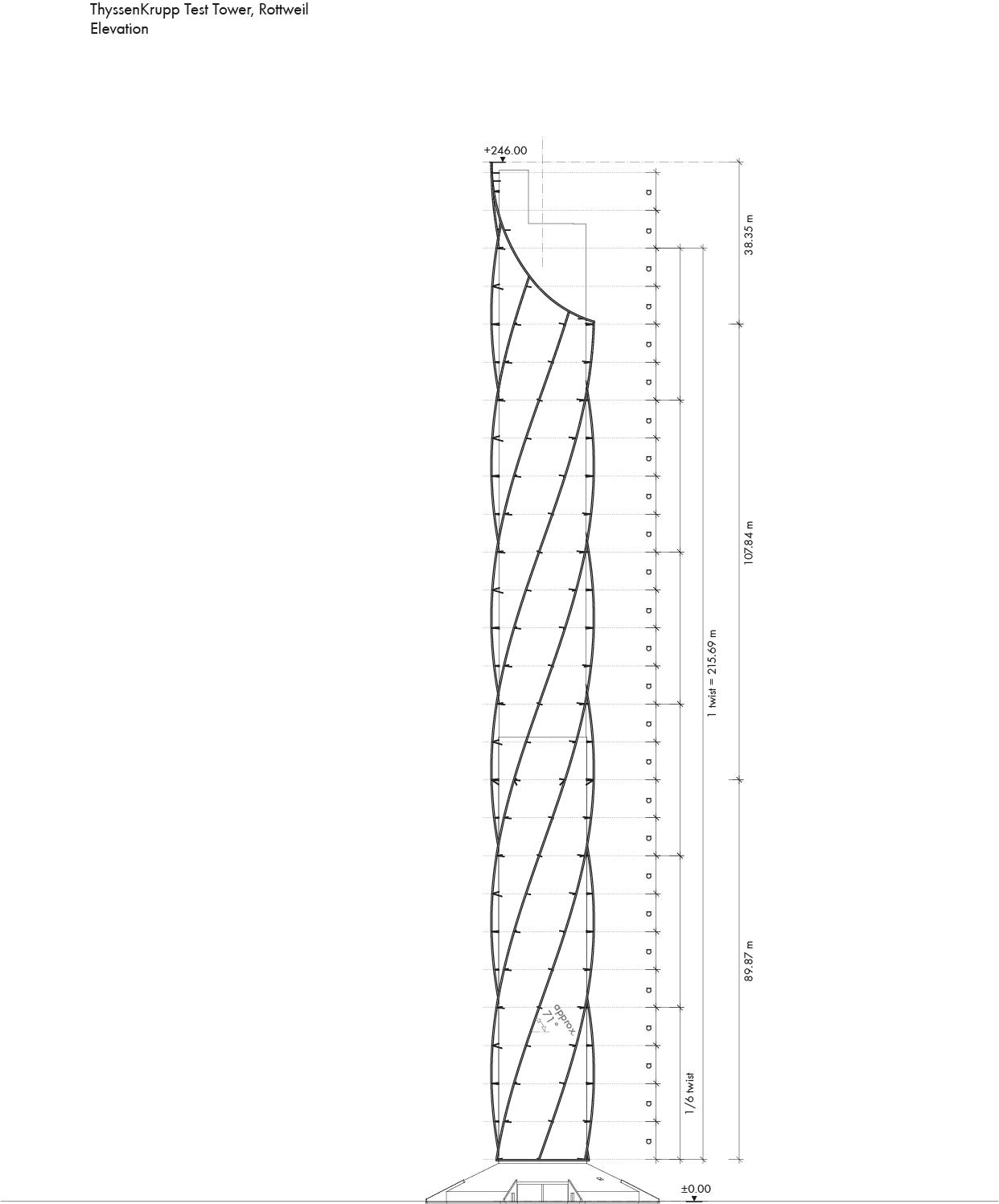 ThyssenKrupp Test Tower - Elevation with spirals Werner Sobek Stuttgart}