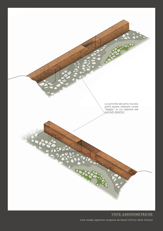 Assonometrie Vitae Design studio di architettura}
