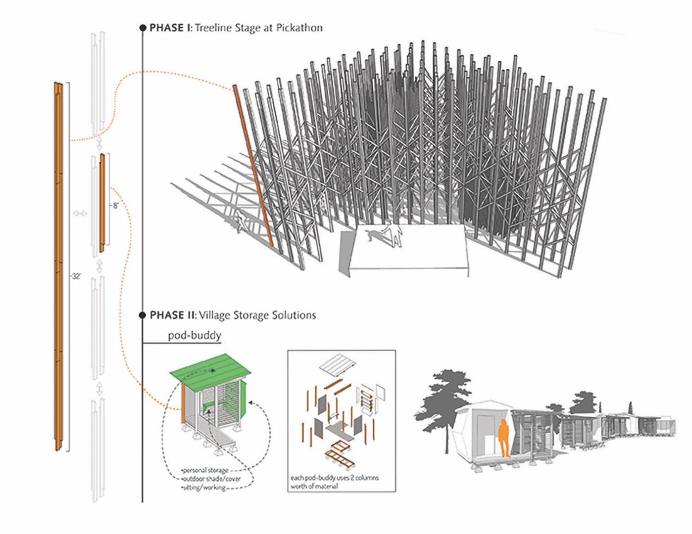 3-dimensional studies showing the diversion of the pin-wheel columns to provide shelter for the homeless after the festival School of Architecture, Portland State University}
