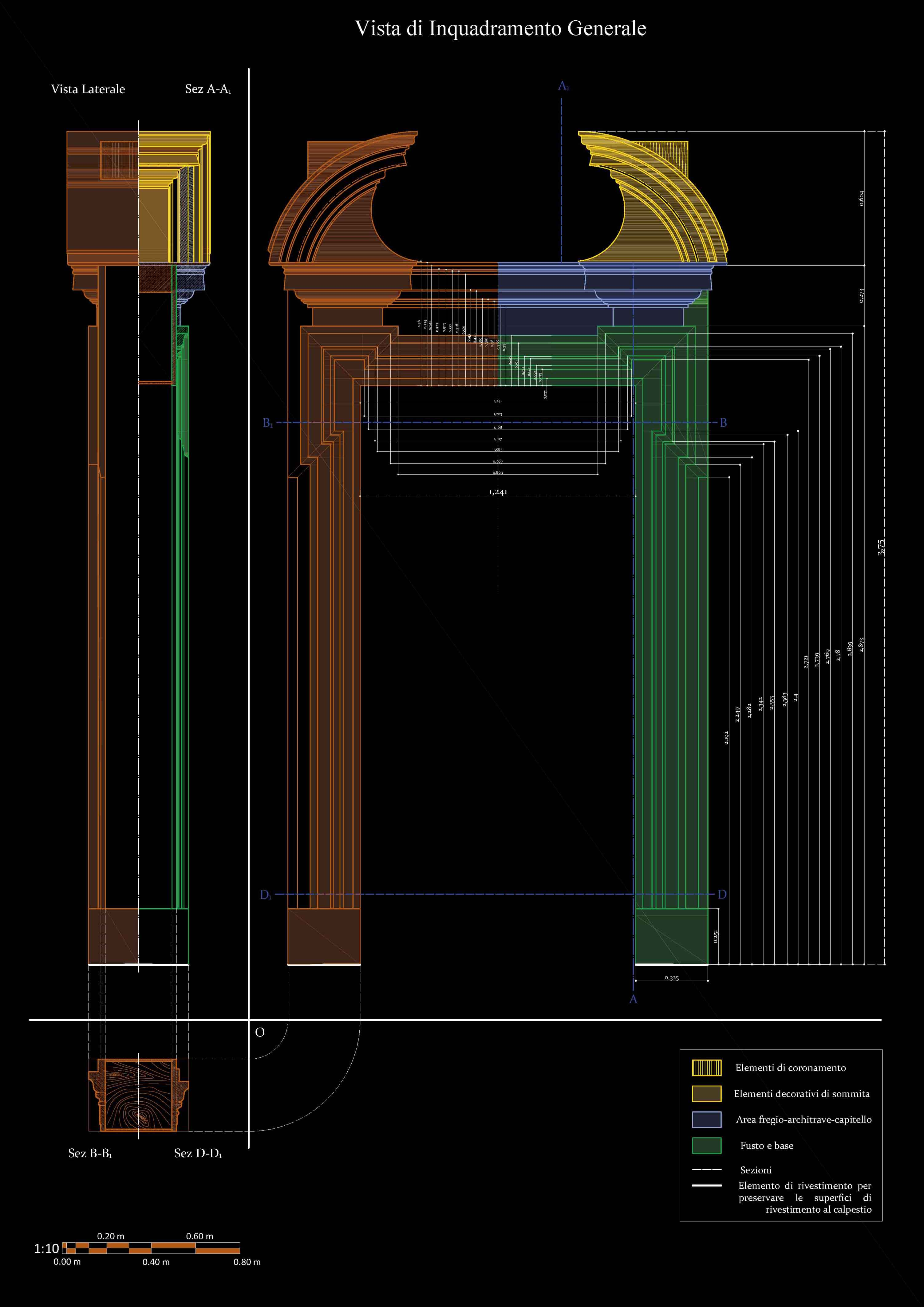 General overview of the design for the monumental gates Fonti}