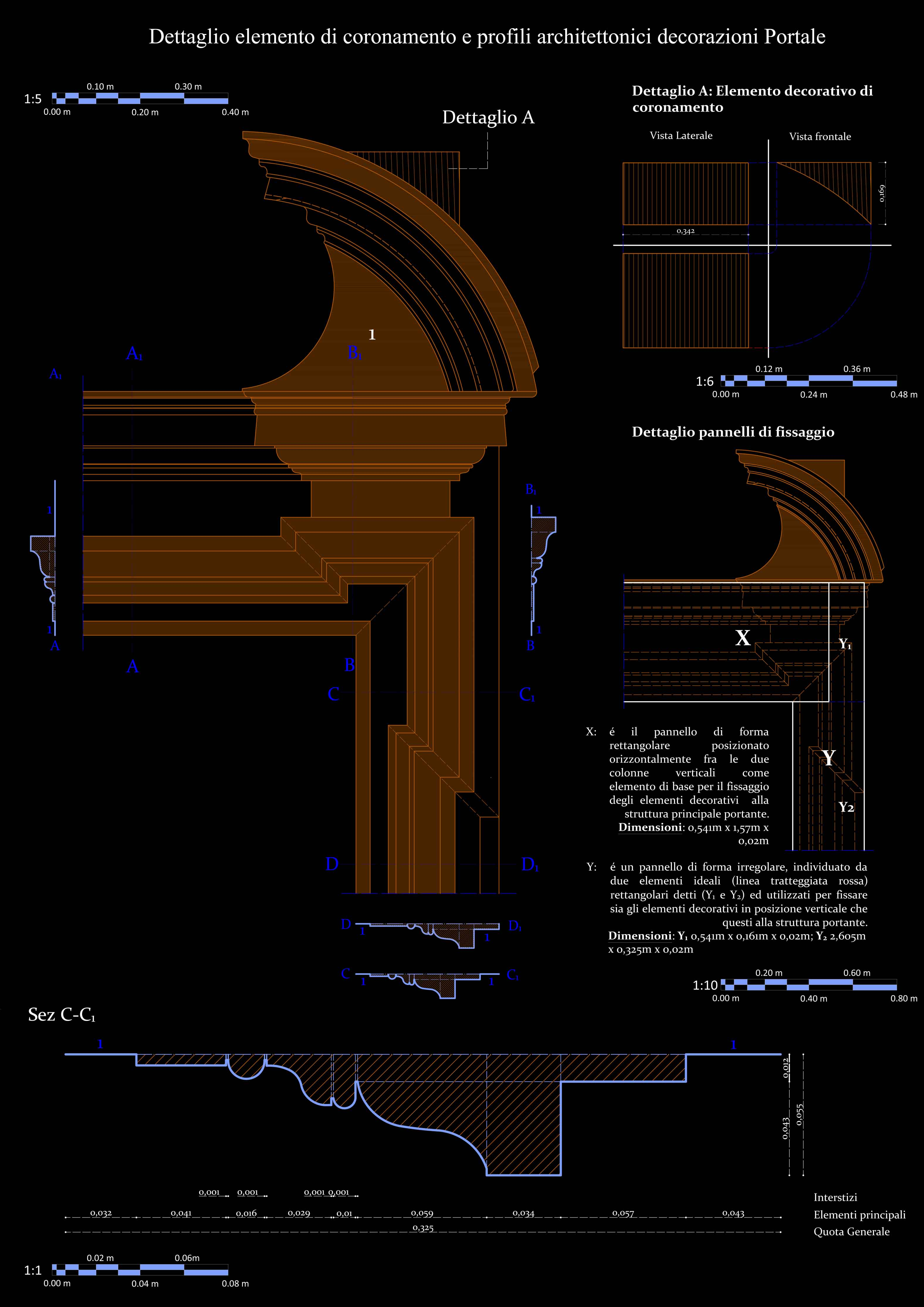 Details of the decorative profiles of the monumental gates Fonti}
