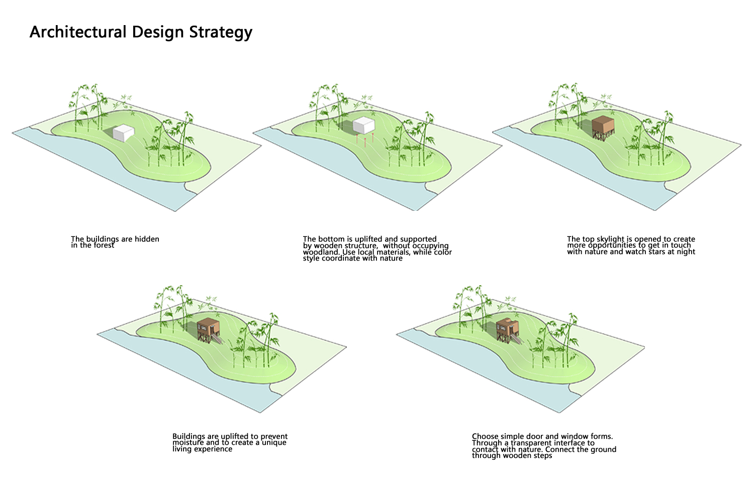 Architectural Design Strategy Drawn by Shanghai Tianhua Architectural Design Co., Ltd.}