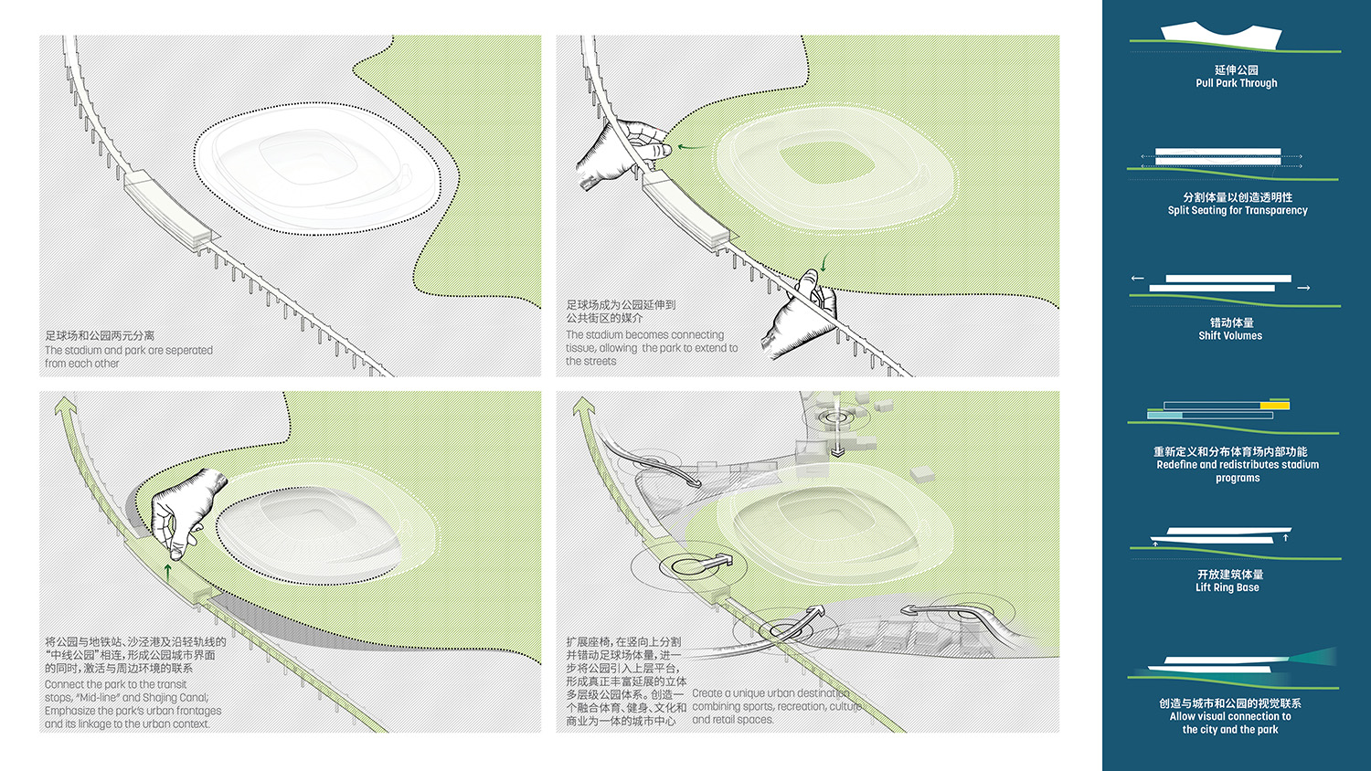 The design began by addressing the lack of connection to the abutting Luxun Park. The park is extended through the stadium and rises to meet the landscape as it flows through the building. SASAKI}