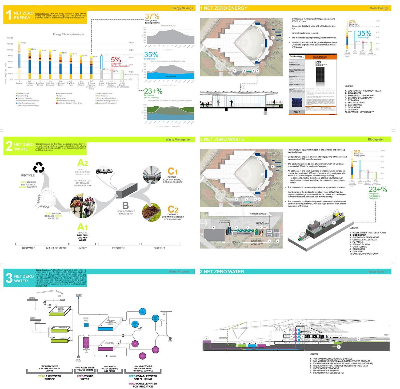 Net Zero Energy Plan FGP Atelier}