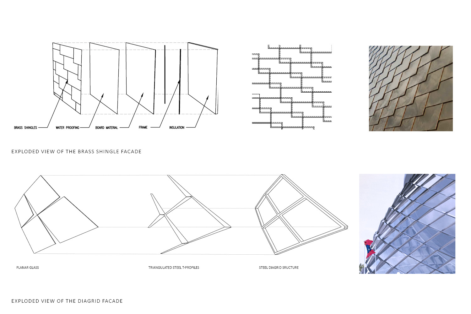 Exploded view of the diagrid Facade © Archi-Tectonics}