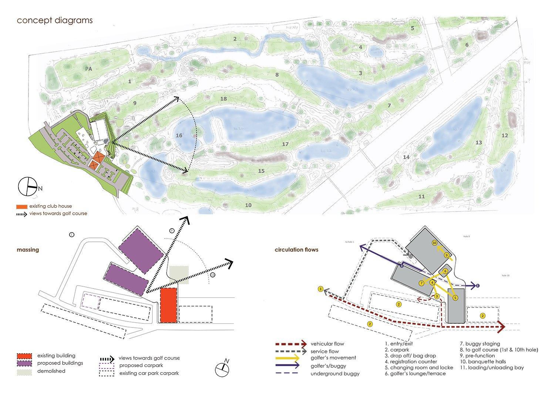 Concept Diagrams_ massing and circulation URBNarc}