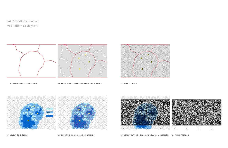 Screen Design Development_ inspired by foliage Elijah Porter}