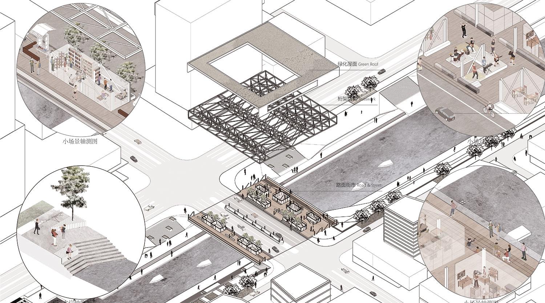 Functional Analysis © JADRIC ARCHITEKTUR ZT GmbH & TONGJI ARCHITECTURAL DESIGN AND RESEARCH INSTITUTE}