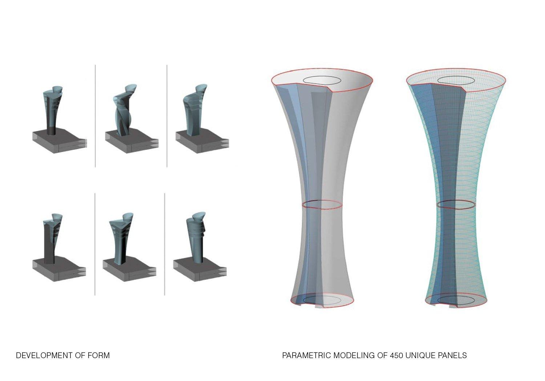 Parametric Modeling of 450 Unique Panels Fentress Architects}