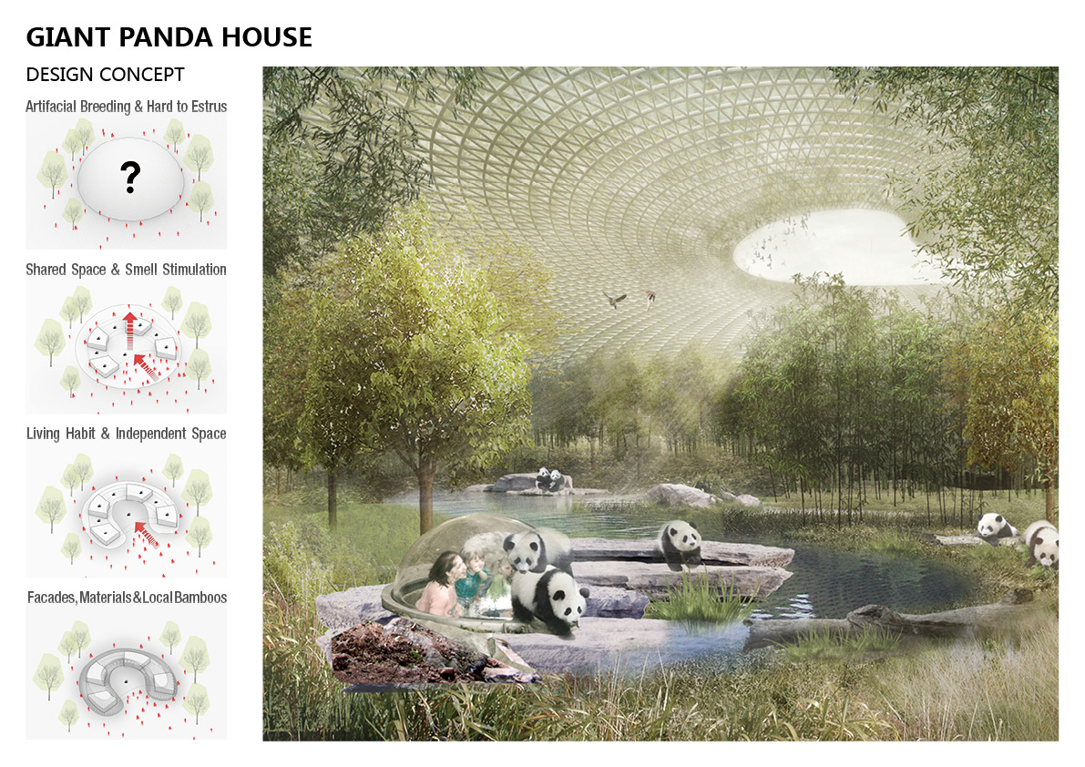 16.GIANT PANDA HOUSE Shanghai Tianhua Architectural Design Co., Ltd.}