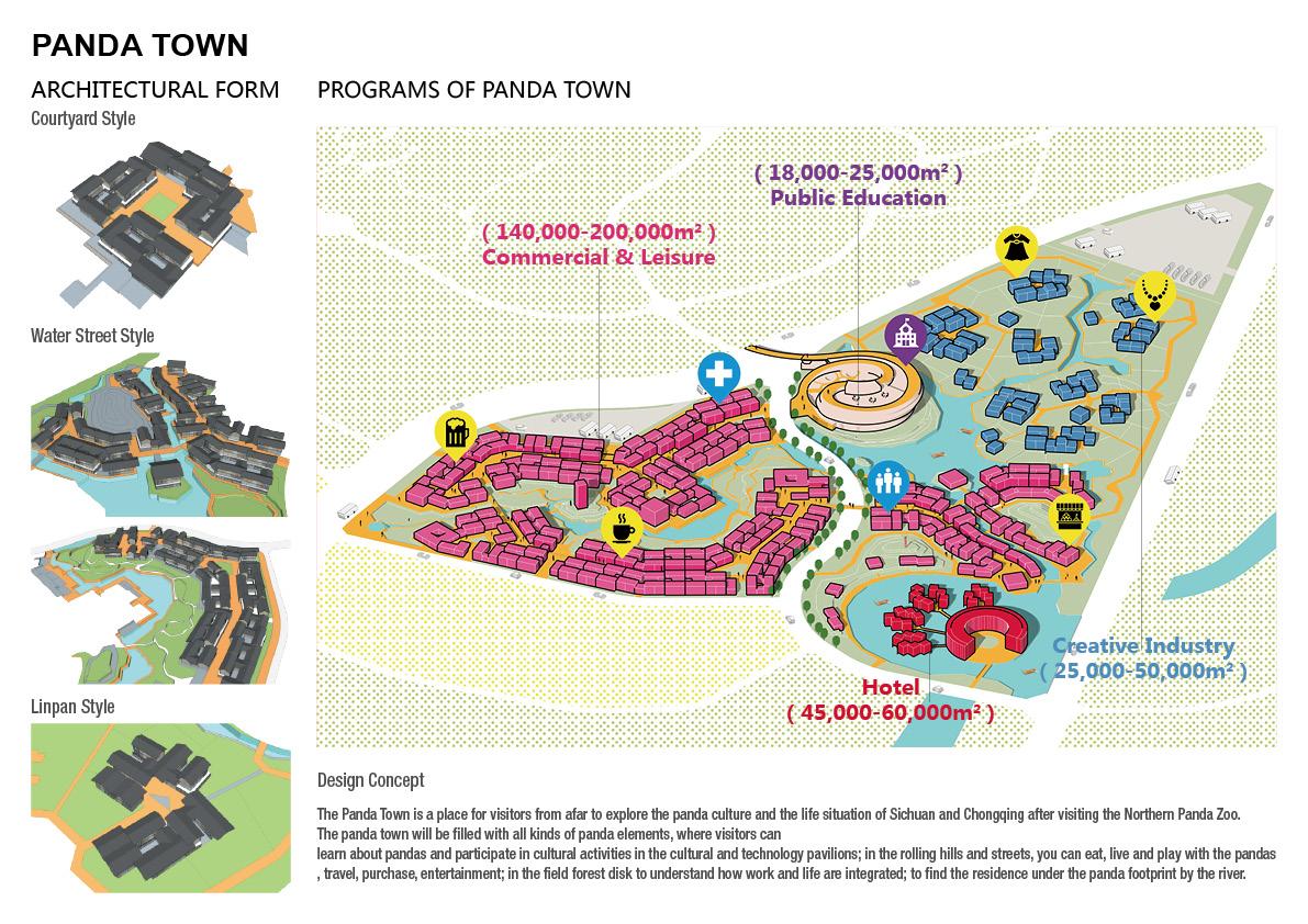 17.PANDA TOWN Shanghai Tianhua Architectural Design Co., Ltd.}