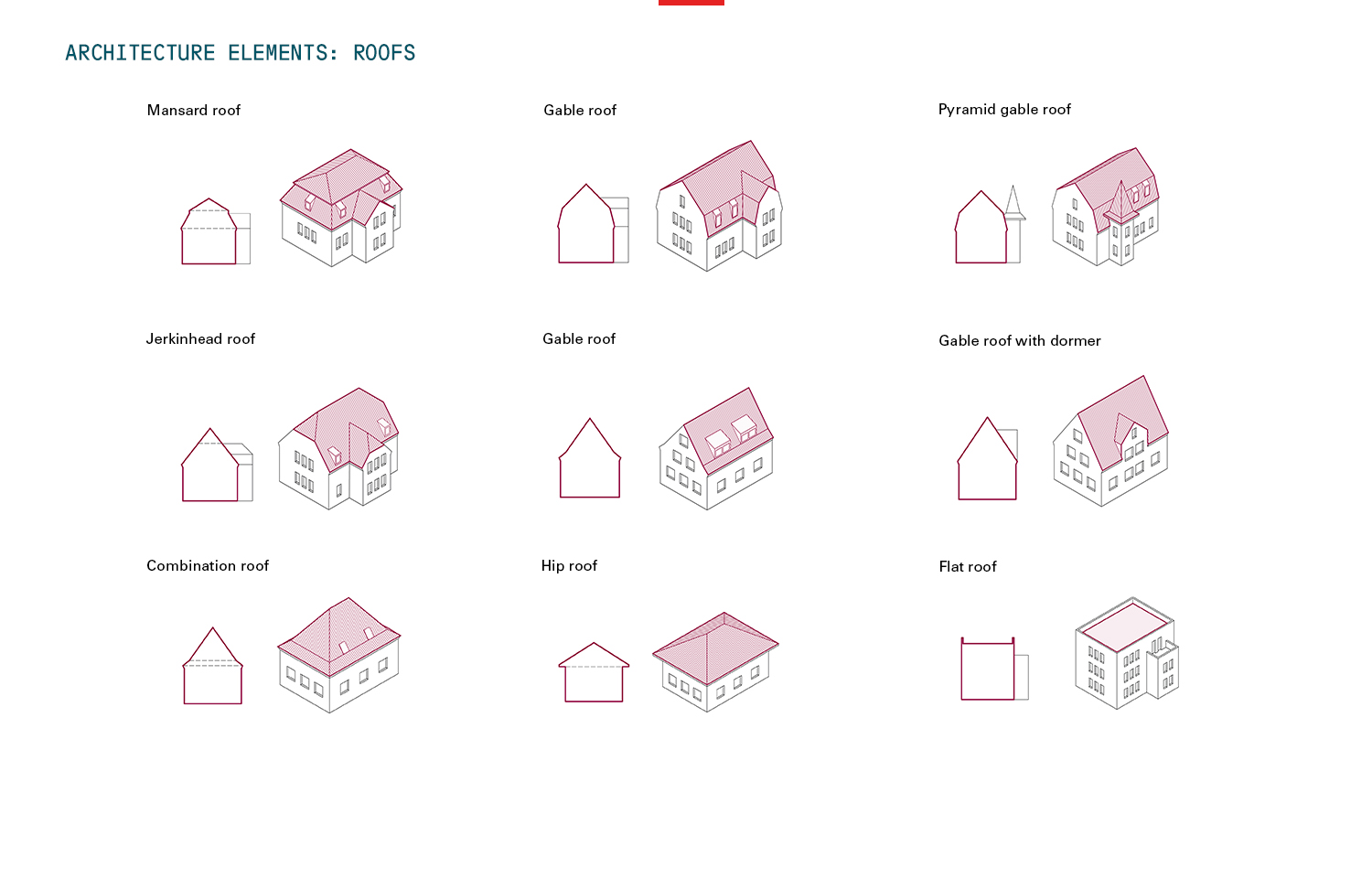 Architecture elements_roofs Strelka KB}