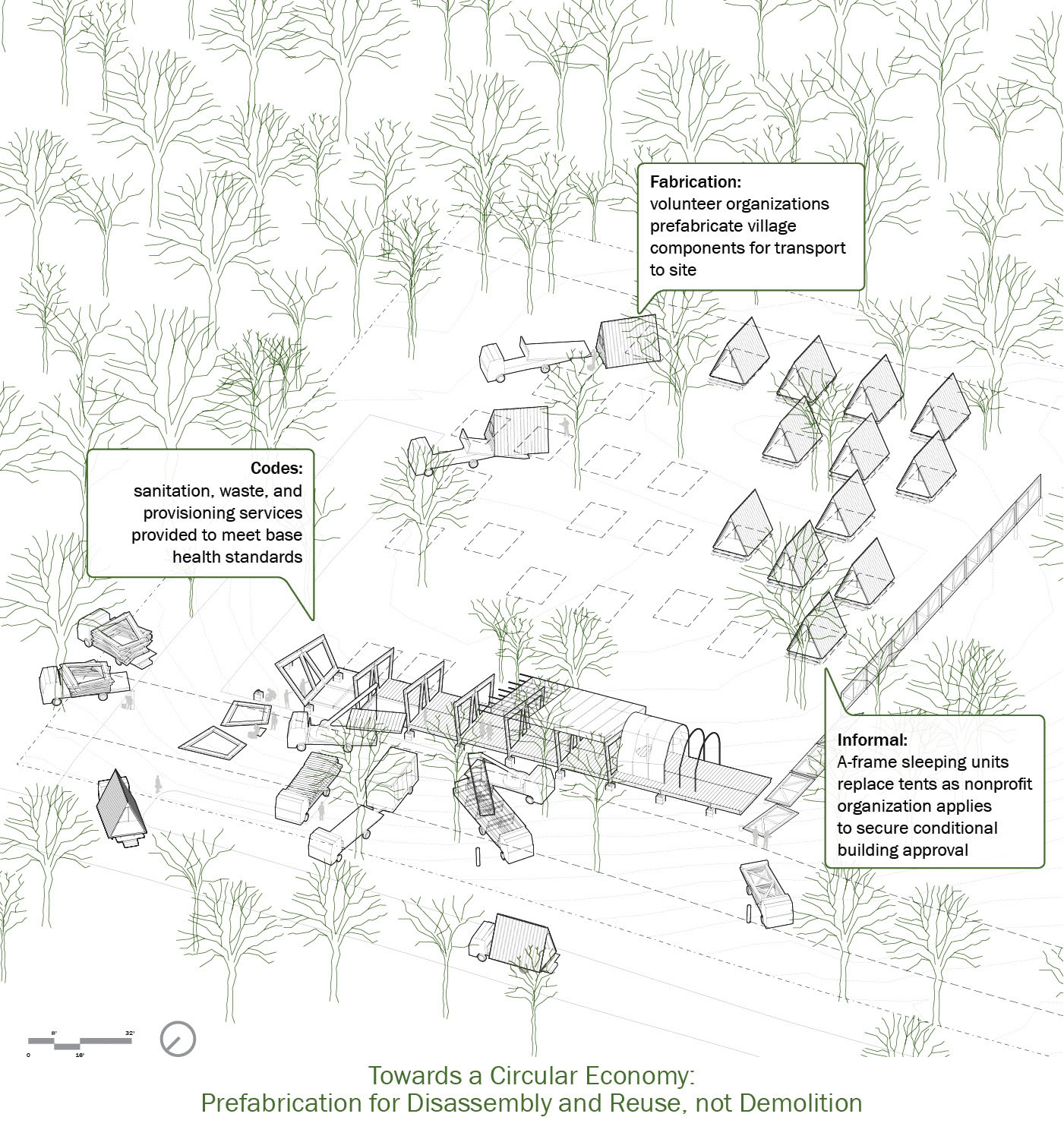 Towards a Circular Economy: Prefabrication for Disassembly and Reuse, not Demolition University of Arkansas Community Design Center}