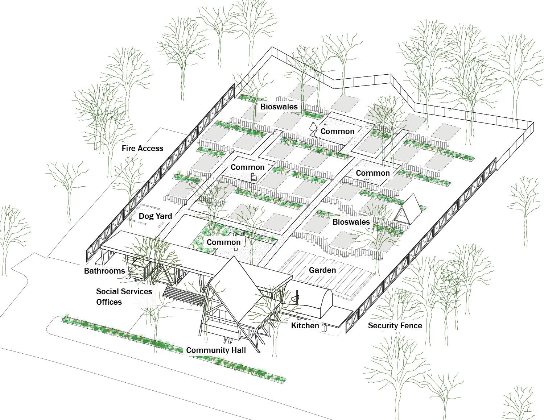 Community Amenities University of Arkansas Community Design Center}