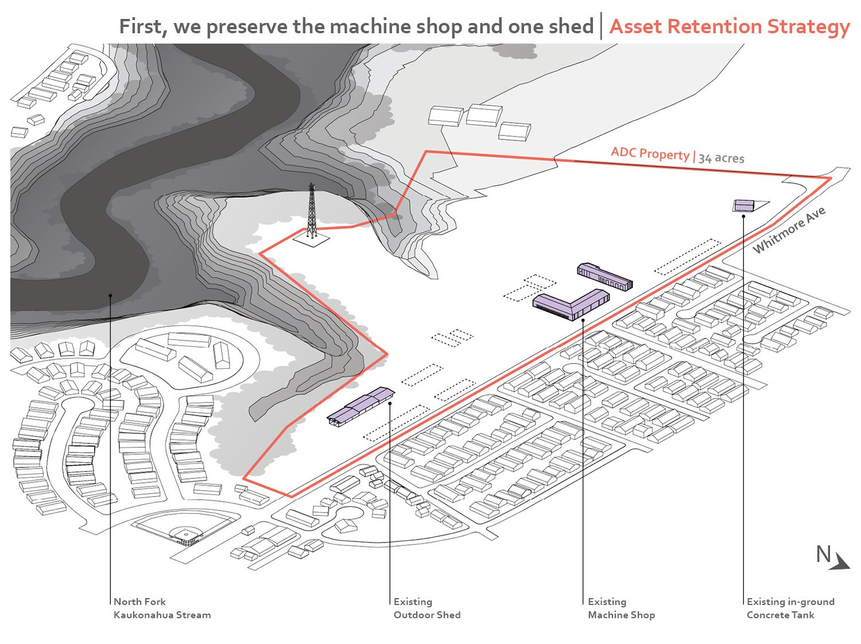 Asset Retention Strategy University of Arkansas Community Design Center}