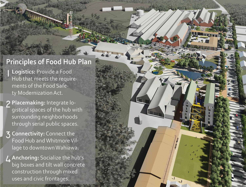 Principles of Food Hub Plan University of Arkansas Community Design Center