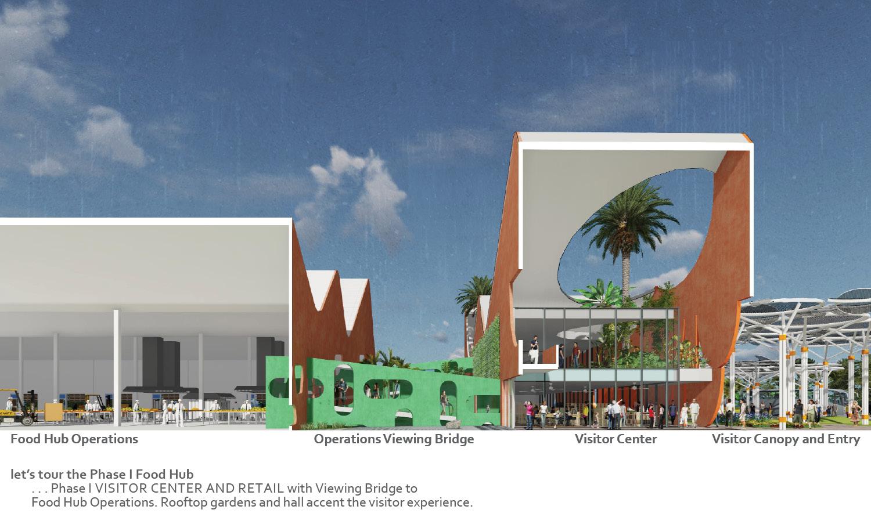 Phase I Visitor center and Retail University of Arkansas Community Design Center