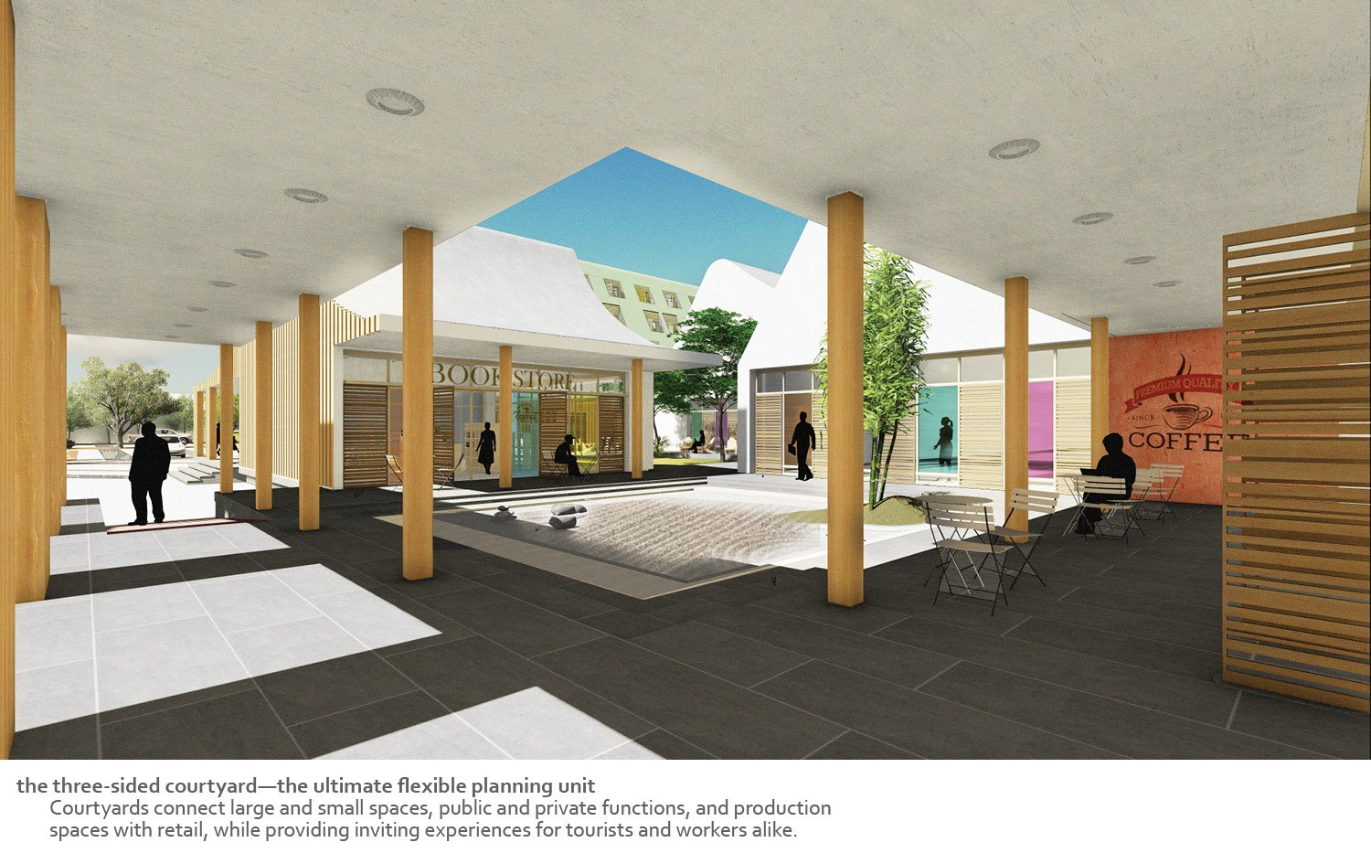 the three-sided courtyard—the ultimate flexible planning unit University of Arkansas Community Design Center