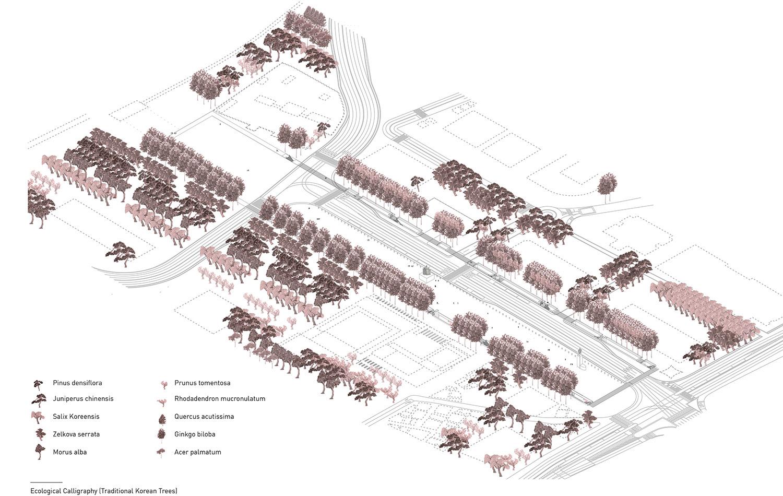 Design Concept_Ecological Calligraphy © JADRIC ARCHITEKTUR ZT GmbH}