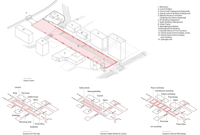 Design Concept_Urban Frame © JADRIC ARCHITEKTUR ZT GmbH}