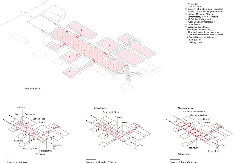 Design Concept_Werkraum Seoul © JADRIC ARCHITEKTUR ZT GmbH}