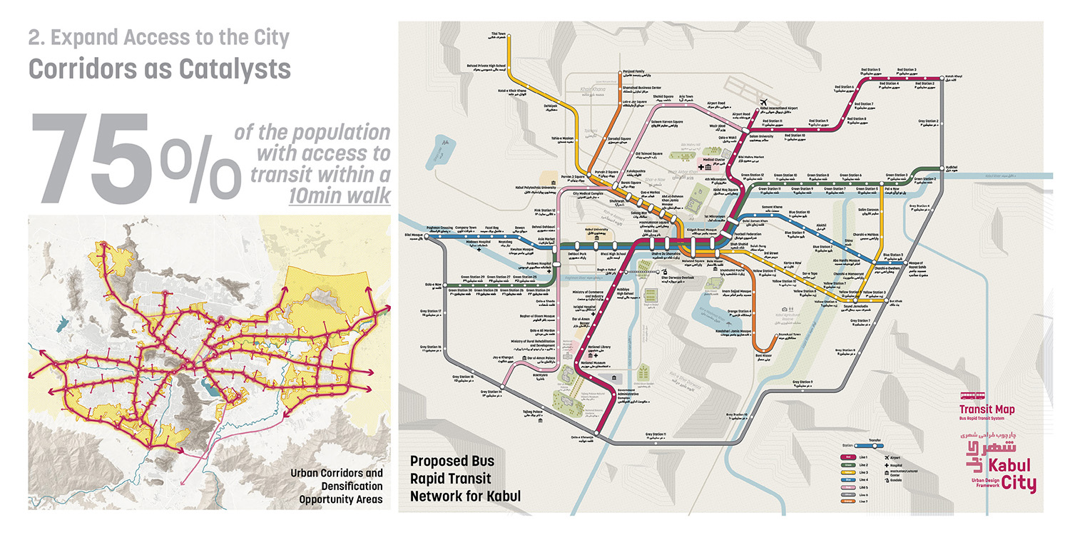 Corridors are the primary place for focusing intensive growth within the city as a response to development pressure. A citywide Bus Rapid Transit (BRT) system will further catalyze economic investment in K Sasaki