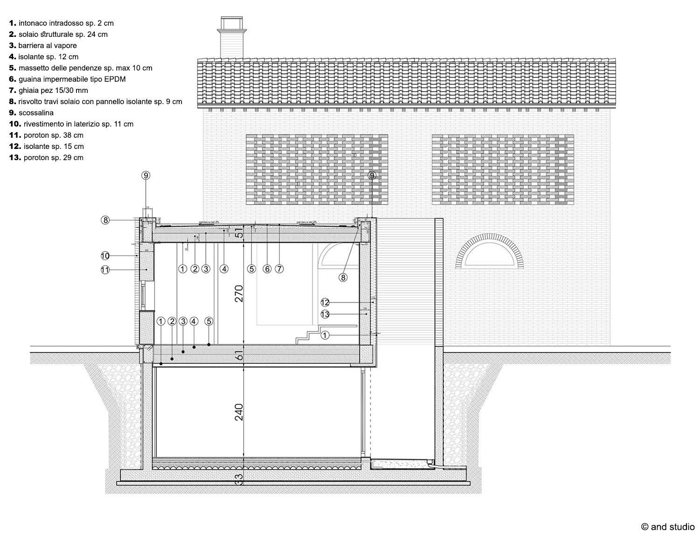 sezione tecnologica and studio}