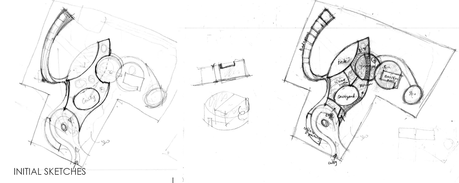 INITIAL CONCEPTUAL SKETCHES KNS ARCHITECTS}