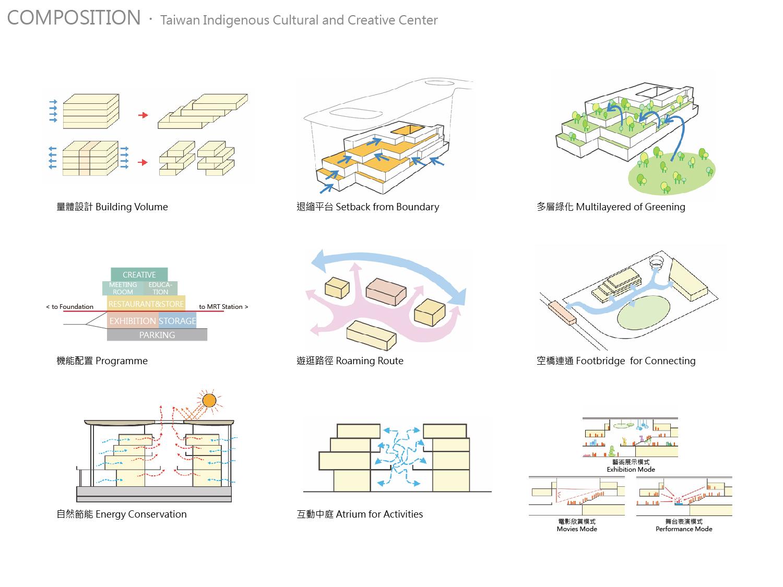 composition J.A.Chen Architects & Associates}