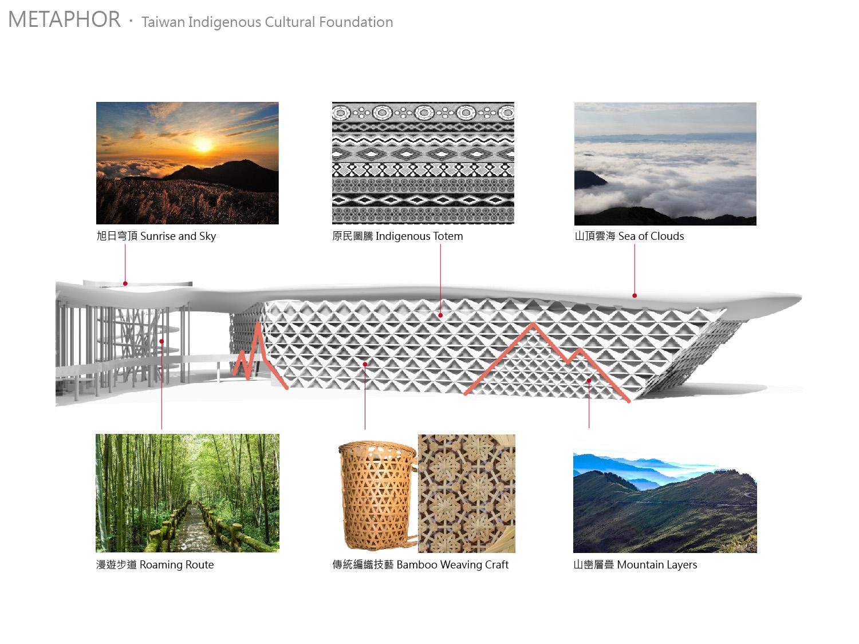 metaphor J.A.Chen Architects & Associates}