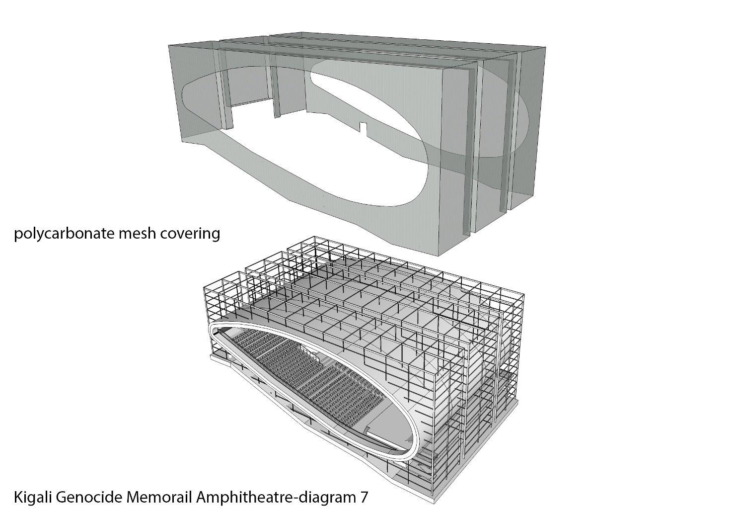 Design diagram Wall Corporation/Selim Senin}