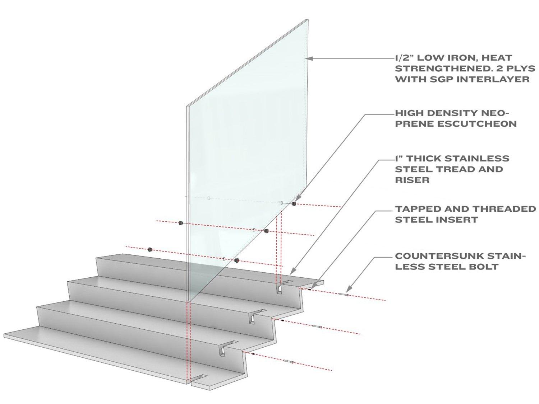 Blade Stair Diagram, Museum of Modern Art Courtesy of Diller Scofidio + Renfro}
