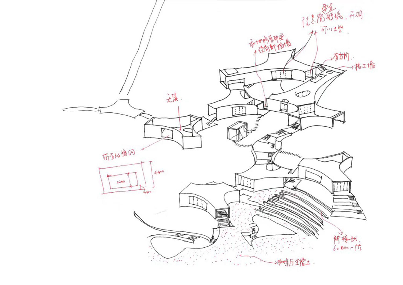 Process diagram-3 Shanghai ORIA Planning & Design Co., Ltd.}