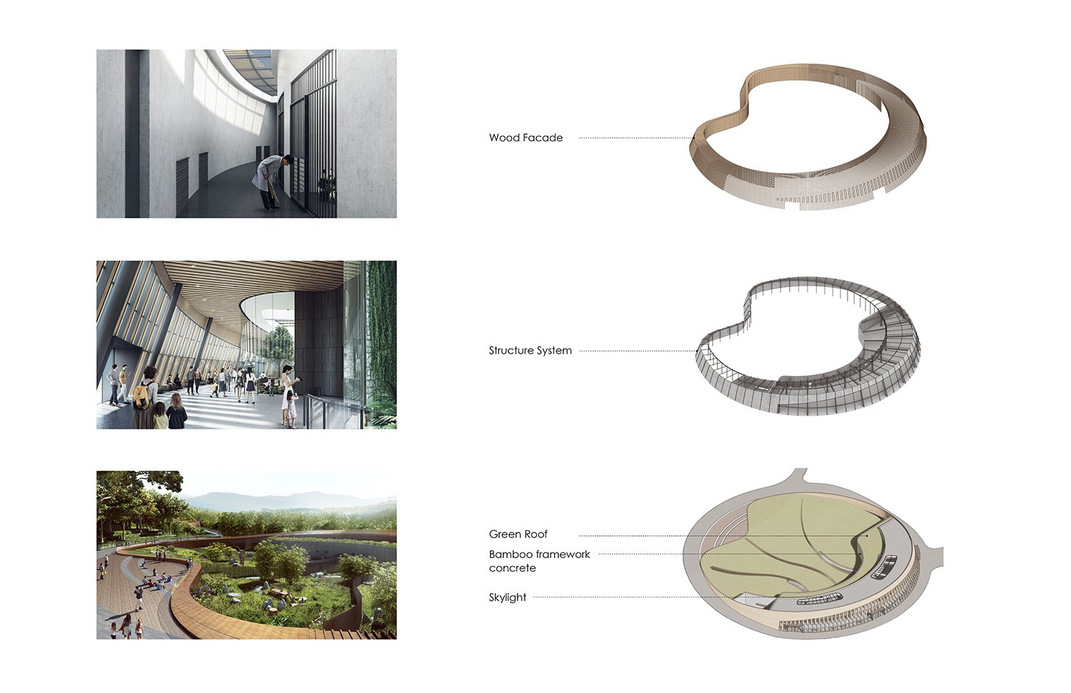 design diagram EID Architecture}