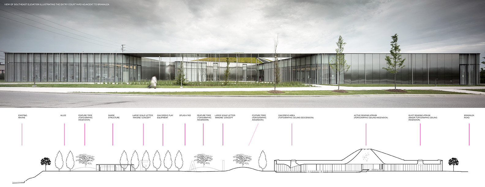 VIEW OF SOUTHEAST ELEVATION ILLUSTRATING THE ENTRY COURTYARD ADJACENT TO BRAMALEA Nic Lehoux