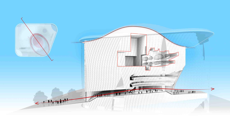 Xiqu Centre Section Diagram Revery Architecture Inc.}