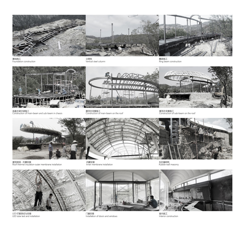 Construction process gad · line+ studio}
