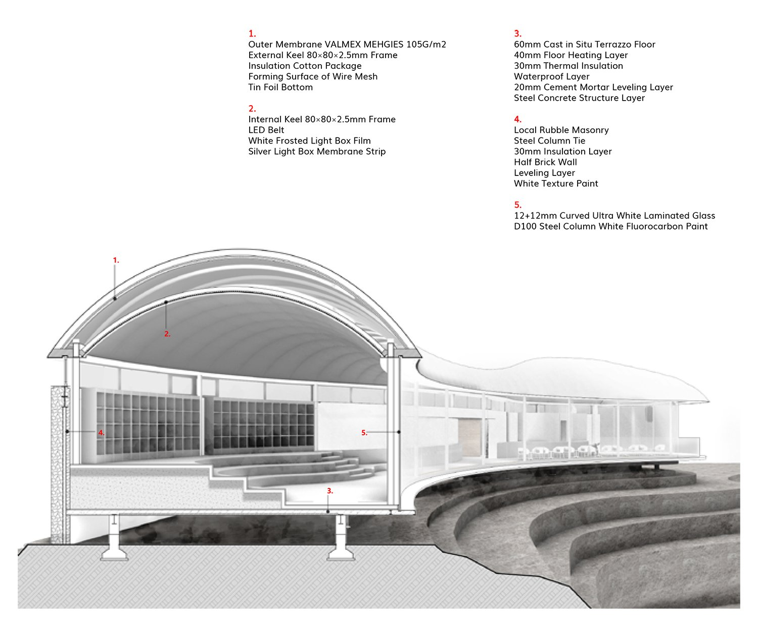 Section Perspective gad · line+ studio}