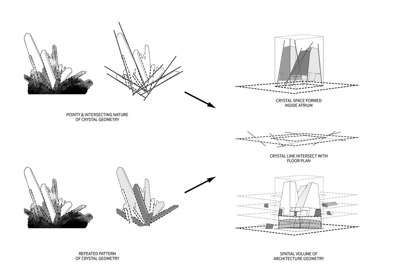 Conceptual Diagram Atelier Alter Architects}