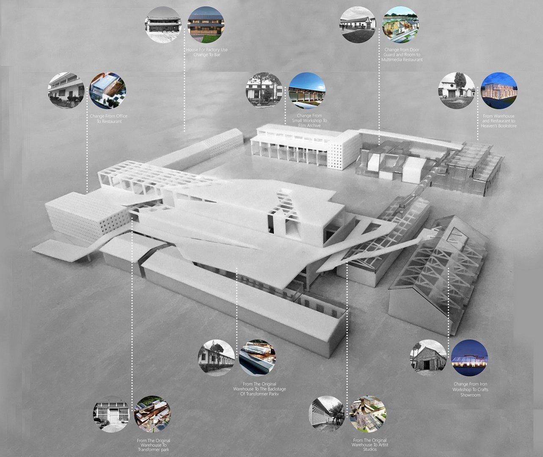 Program of the Dali Transformer Park Atelier Alter Architects}