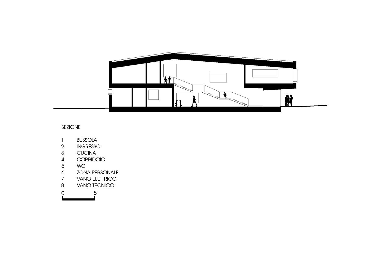 Sezione Roland Baldi architects}