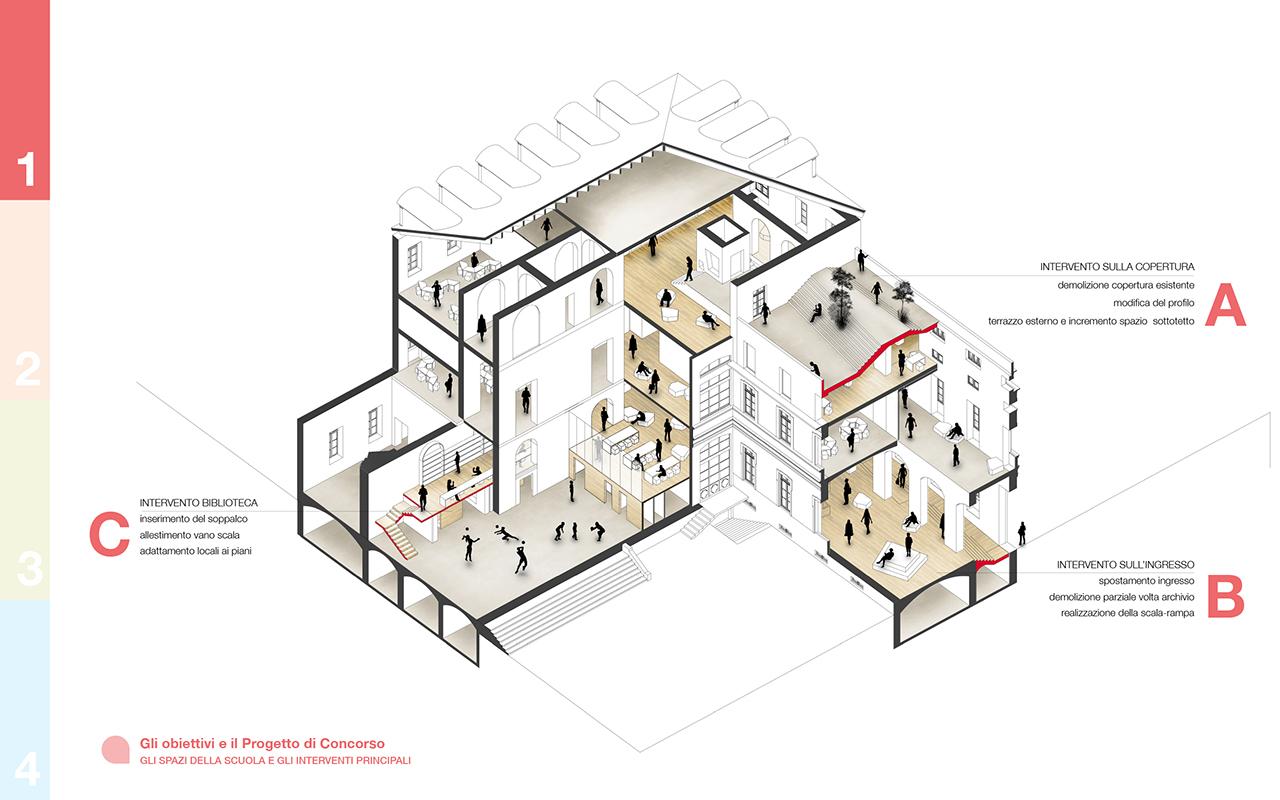 assonometria (progetto) Archisbang + Area progetti}