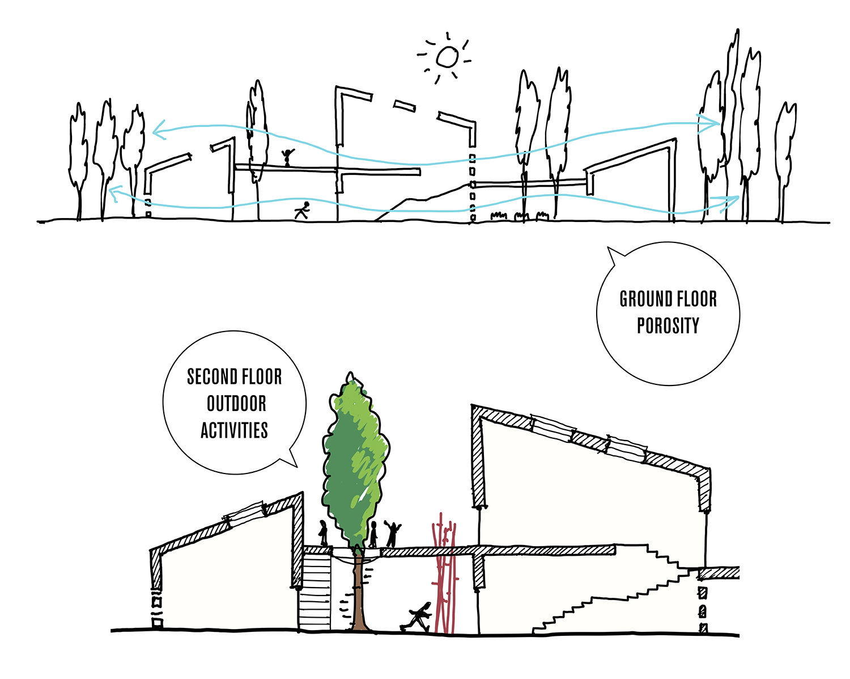 conceptual sketch 2 Crossboundaries}