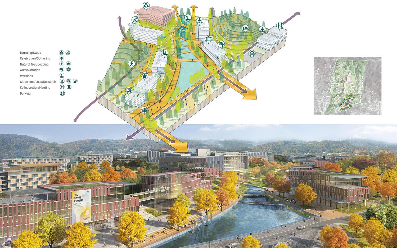Academic Valley Corridor SASAKI}