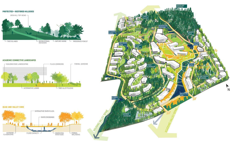 CAMPUS LANDSCAPE FRAMEWORK: The plan responds to its site context through a variety of environmentally conscious development strategies. SASAKI}