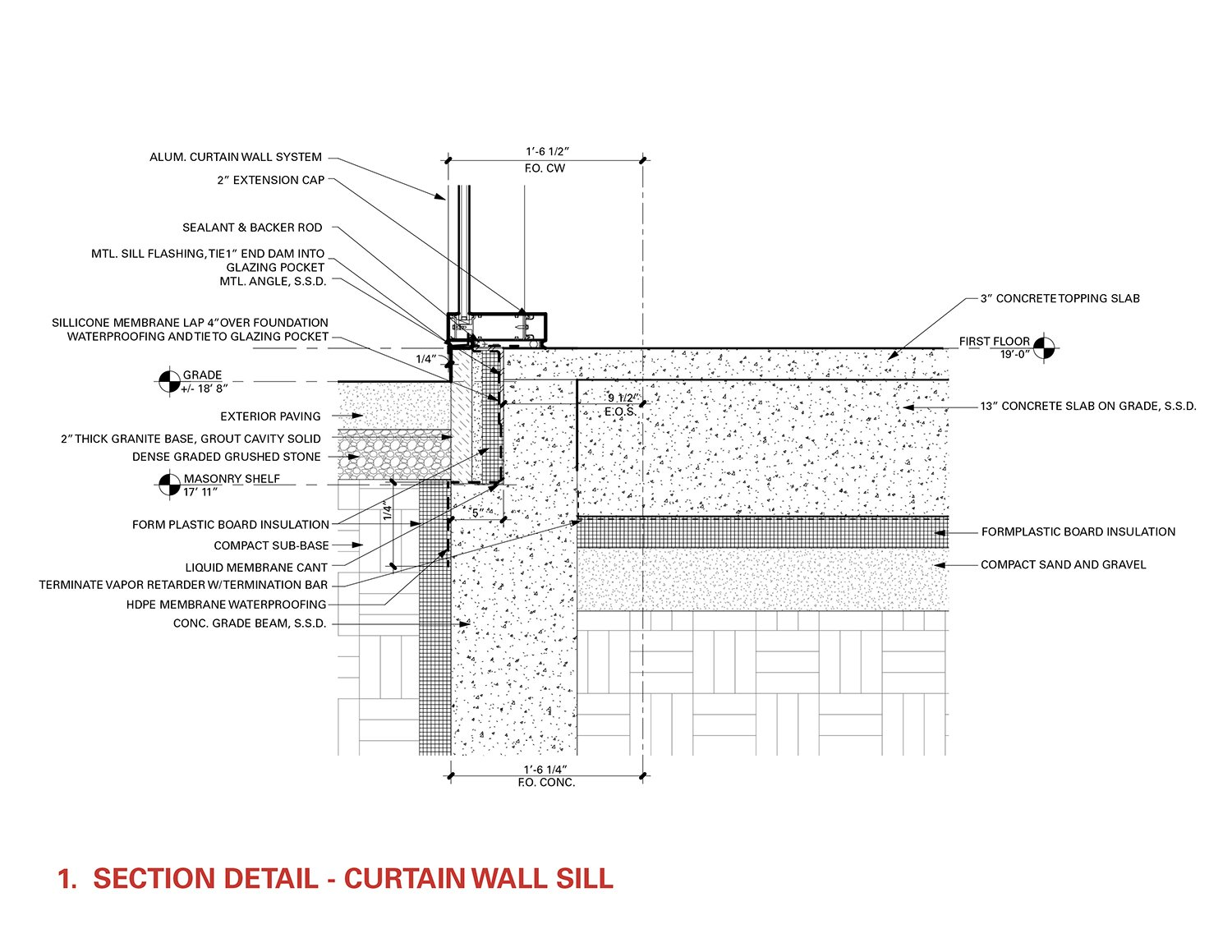 Section Detail - Curtain Wall Sill Leers Weinzapfel Associates}