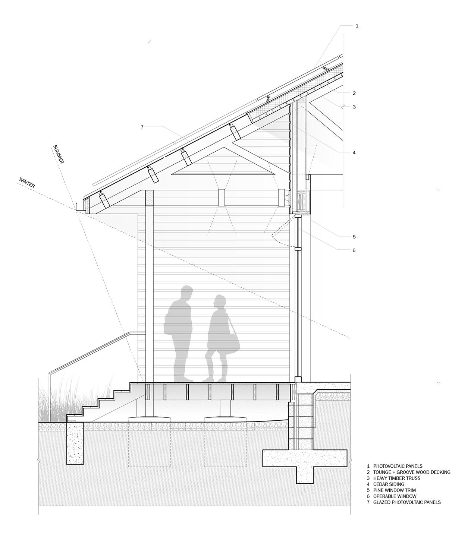 Porch section Ayers Saint Gross}