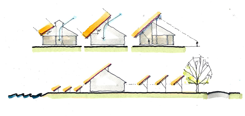 Design process sketch Ayers Saint Gross}