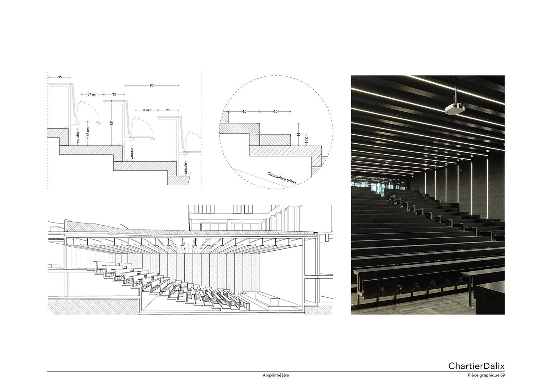 Amphitheater ChartierDalix}